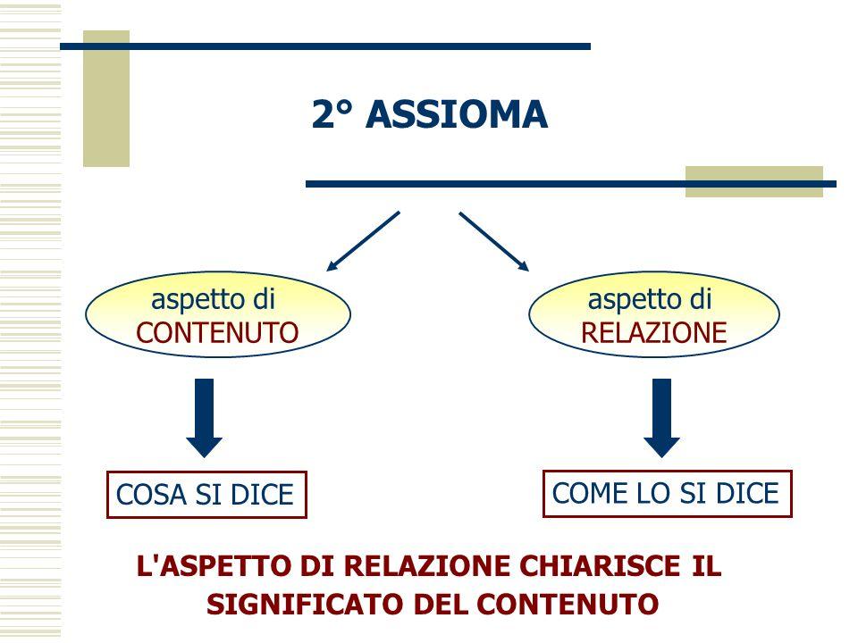 L ASPETTO DI RELAZIONE CHIARISCE IL SIGNIFICATO DEL CONTENUTO