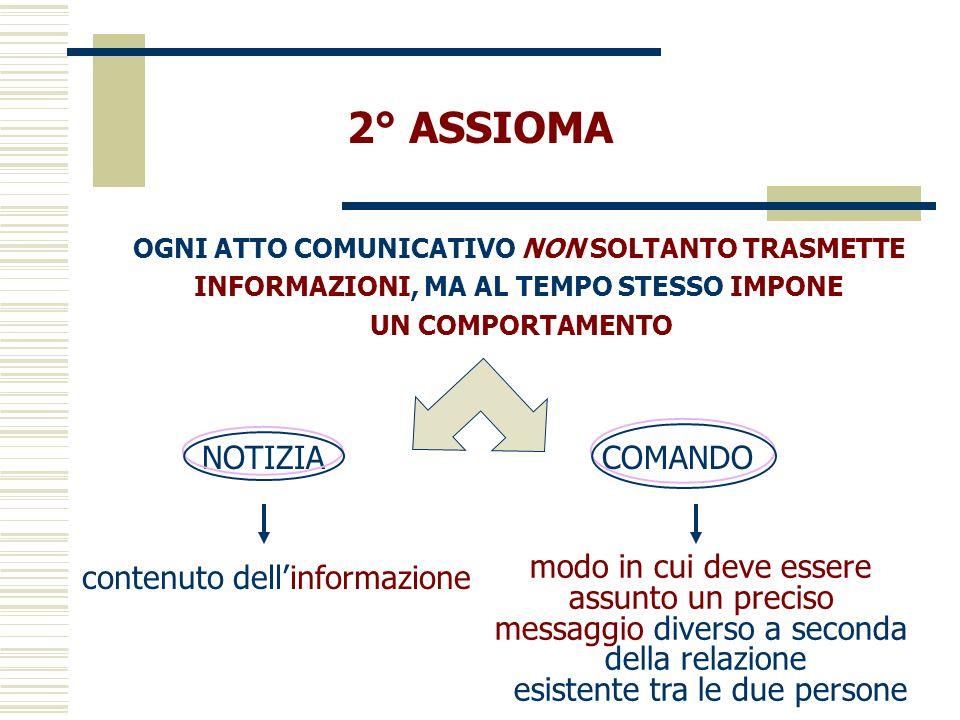 2° ASSIOMA NOTIZIA COMANDO contenuto dell'informazione