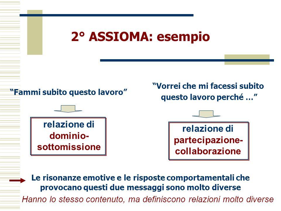 2° ASSIOMA: esempio relazione di dominio- relazione di partecipazione-