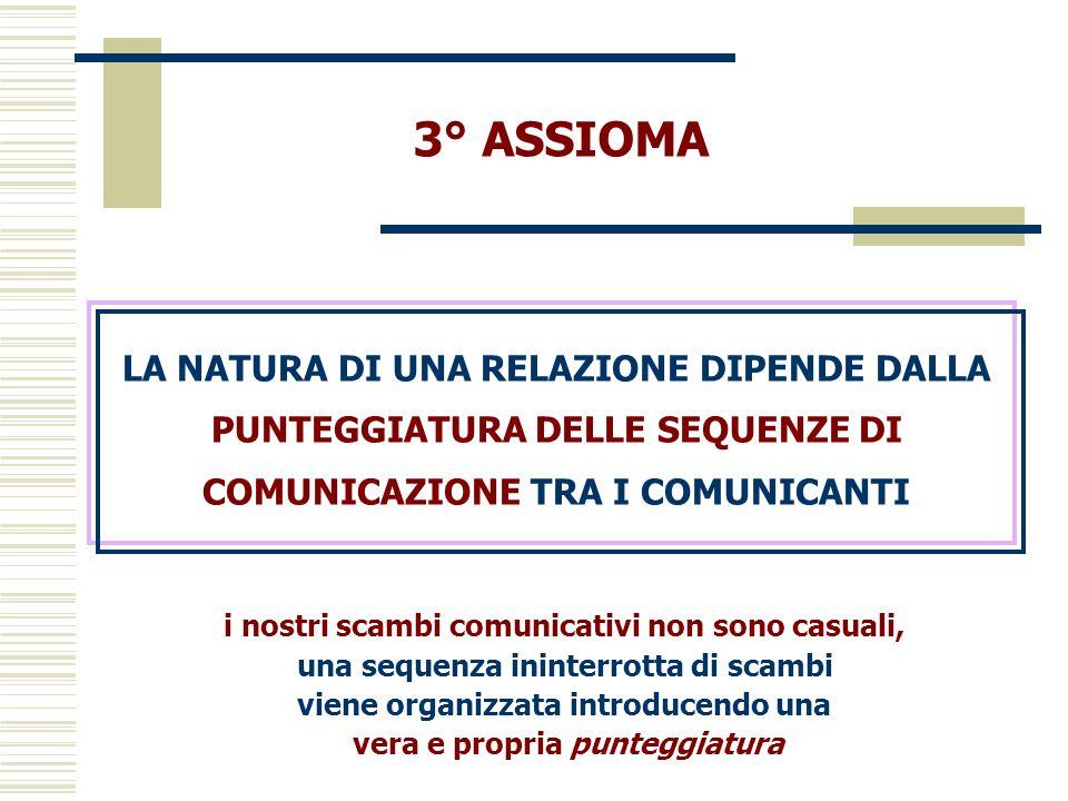 3° ASSIOMA LA NATURA DI UNA RELAZIONE DIPENDE DALLA PUNTEGGIATURA DELLE SEQUENZE DI COMUNICAZIONE TRA I COMUNICANTI.