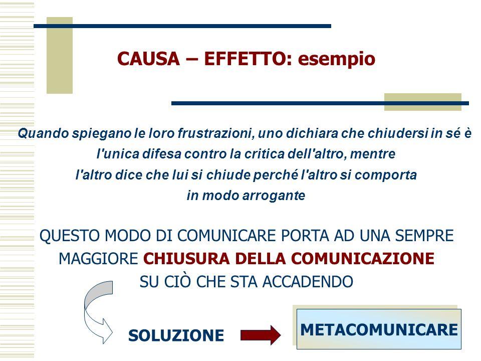 CAUSA – EFFETTO: esempio