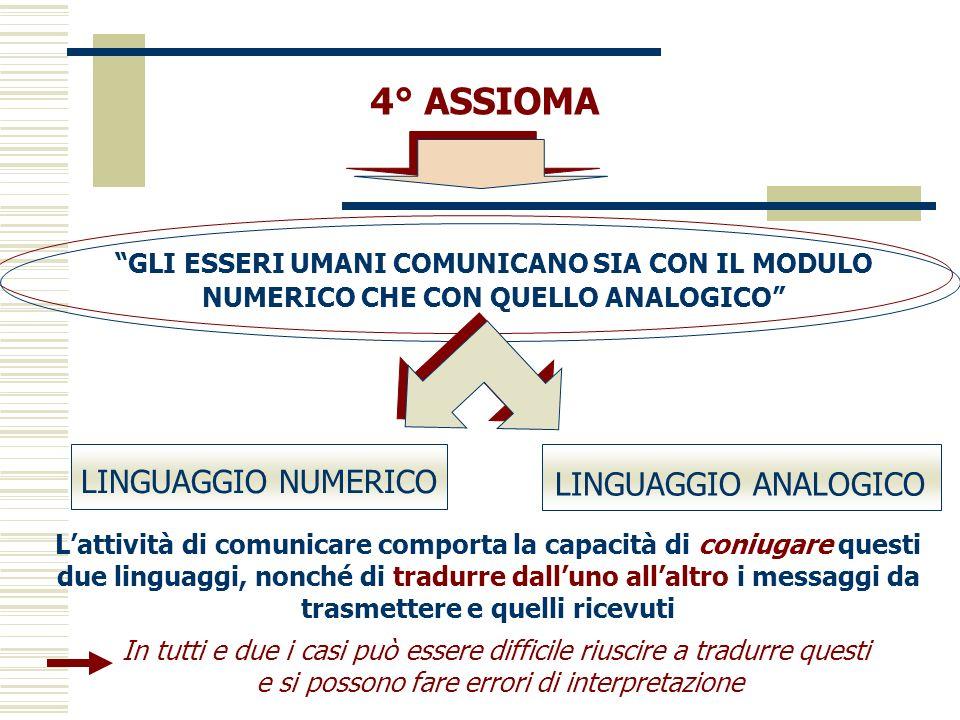 4° ASSIOMA LINGUAGGIO NUMERICO LINGUAGGIO ANALOGICO