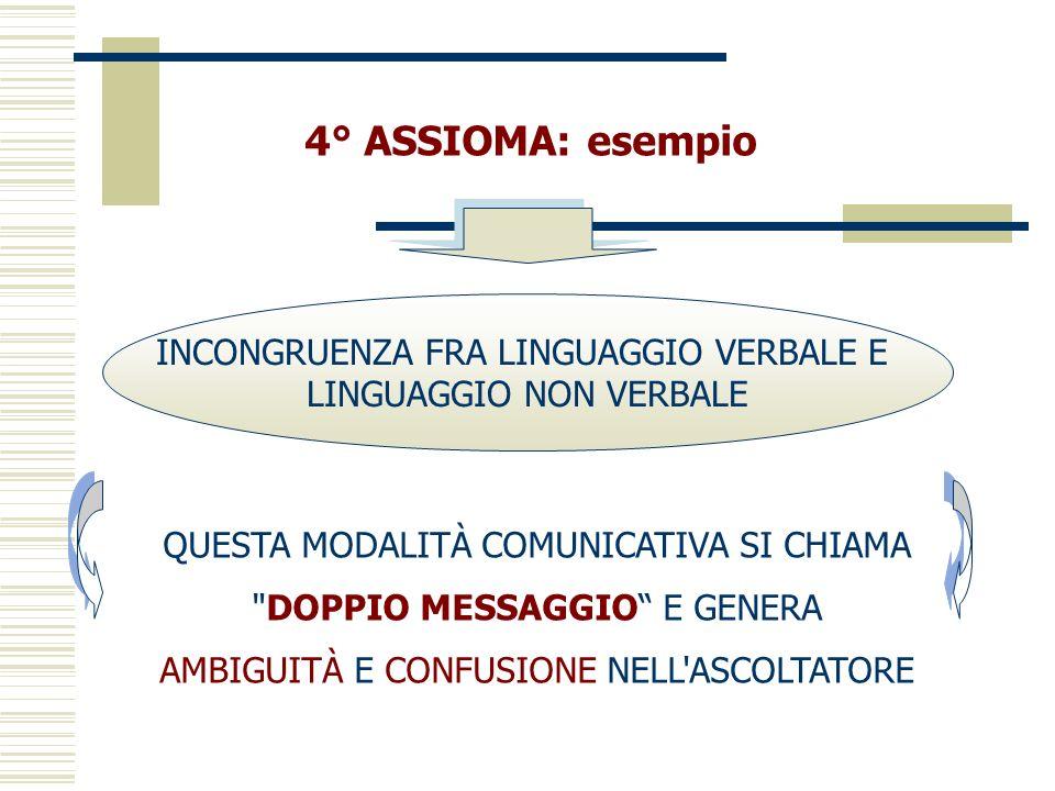 4° ASSIOMA: esempio INCONGRUENZA FRA LINGUAGGIO VERBALE E