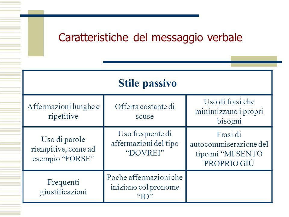 Caratteristiche del messaggio verbale Stile passivo