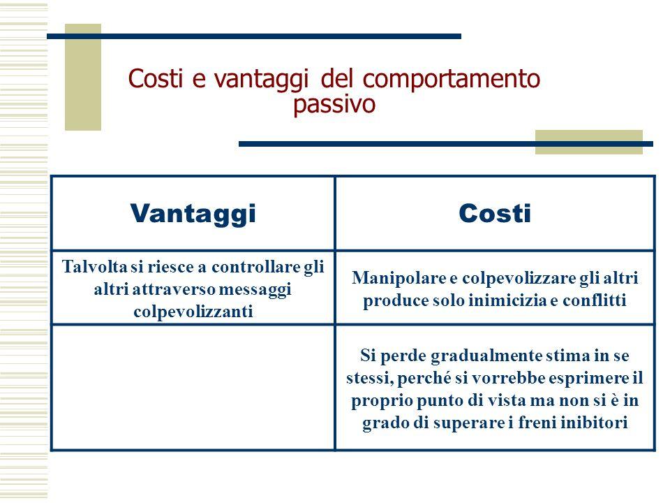 Costi e vantaggi del comportamento passivo