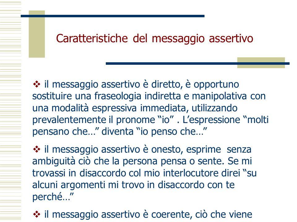 Caratteristiche del messaggio assertivo