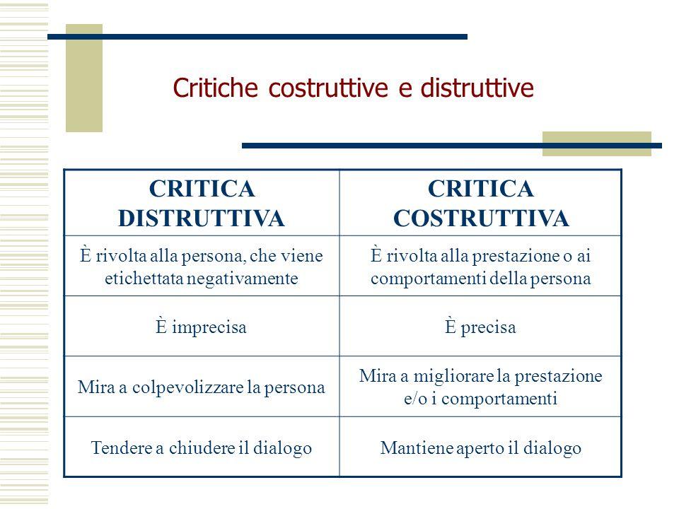 Critiche costruttive e distruttive