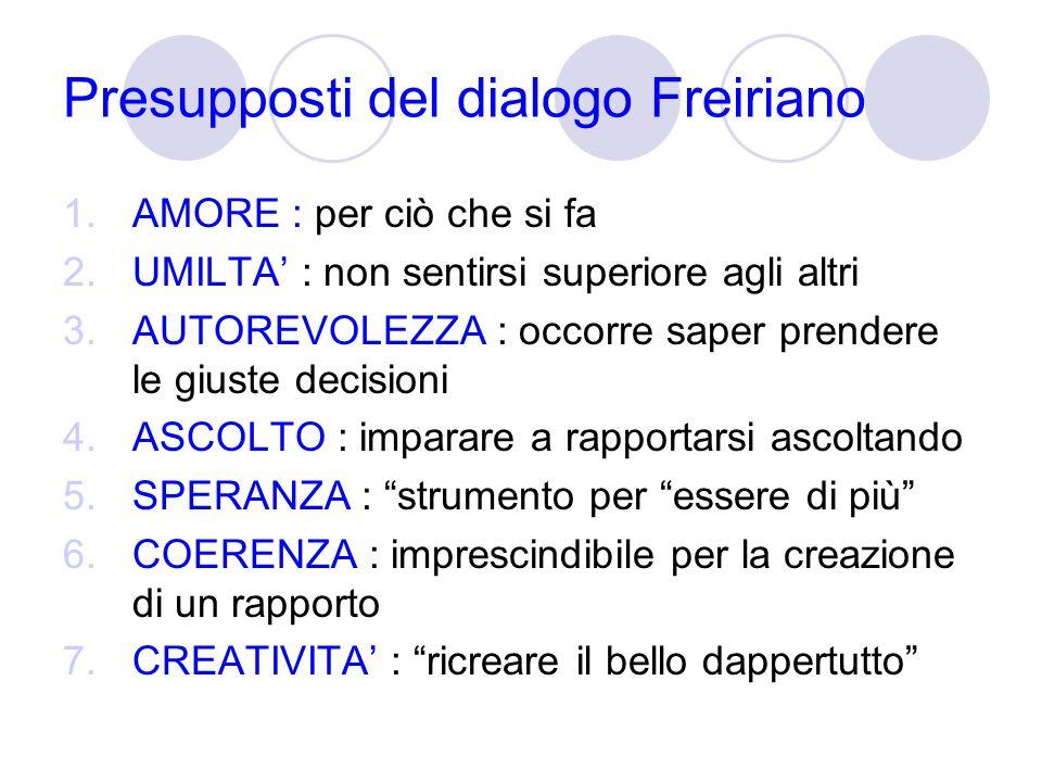 Presupposti del dialogo Freiriano