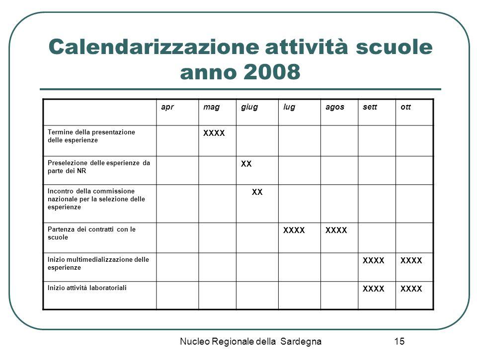 Calendarizzazione attività scuole anno 2008