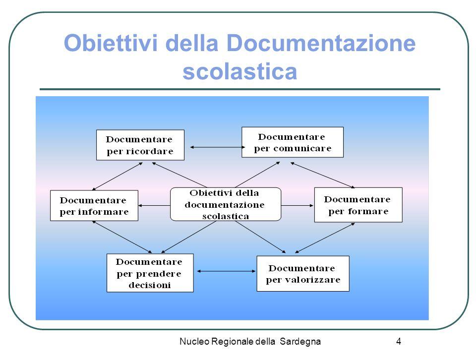 Obiettivi della Documentazione scolastica