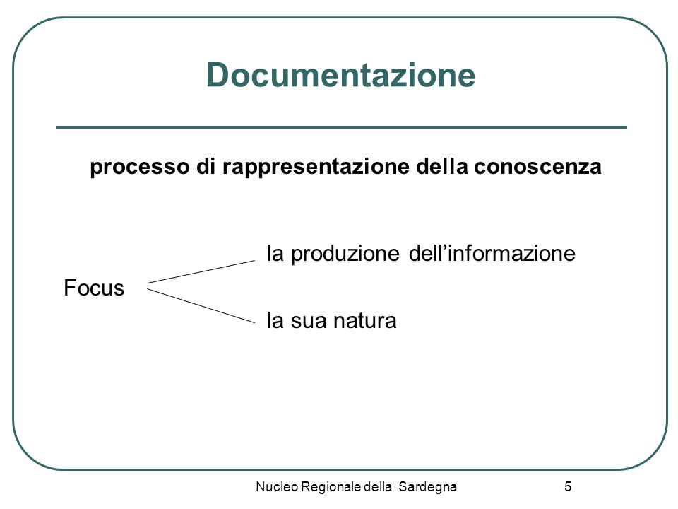 processo di rappresentazione della conoscenza