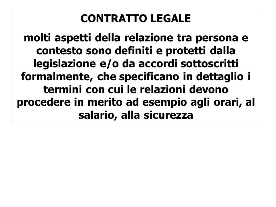 CONTRATTO LEGALE