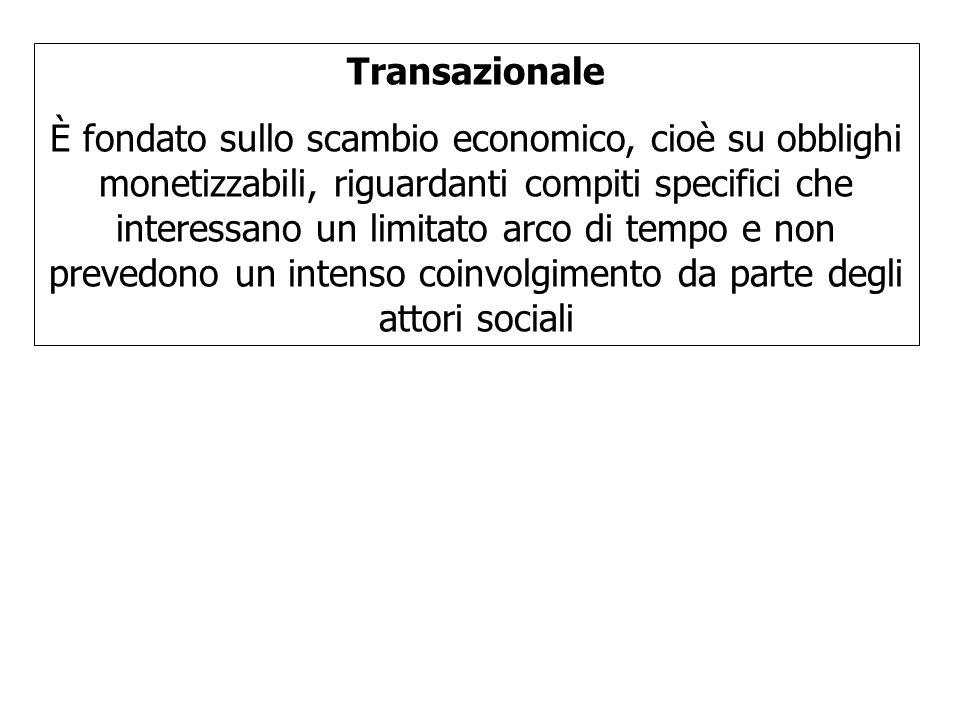 Transazionale
