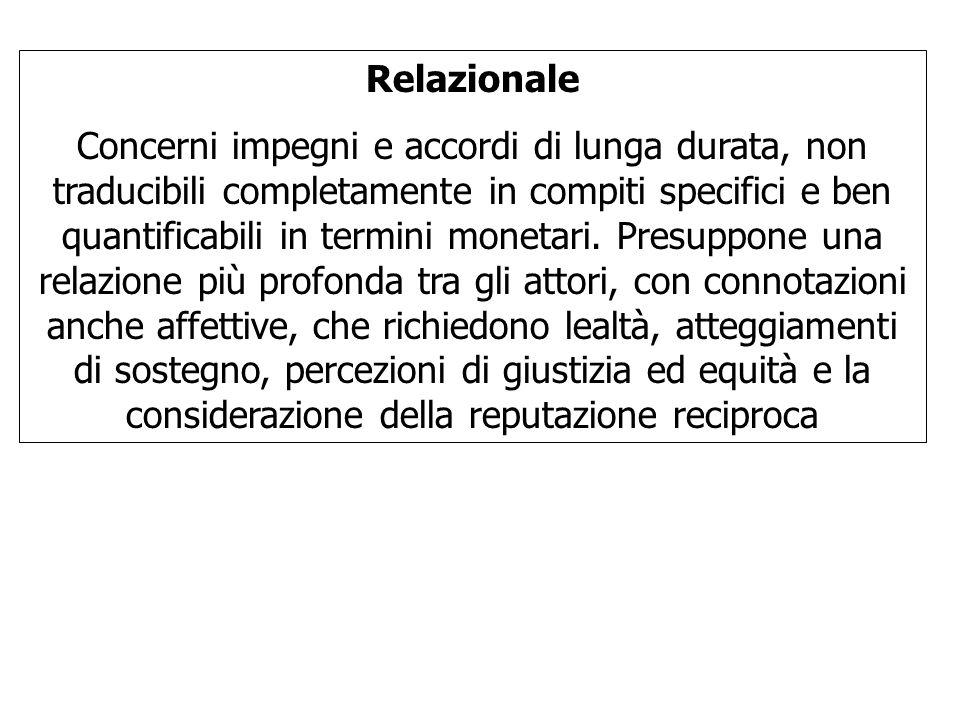 Relazionale