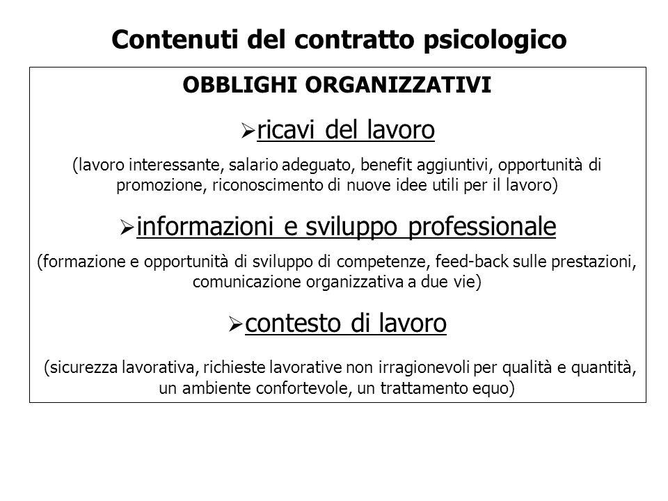 Contenuti del contratto psicologico