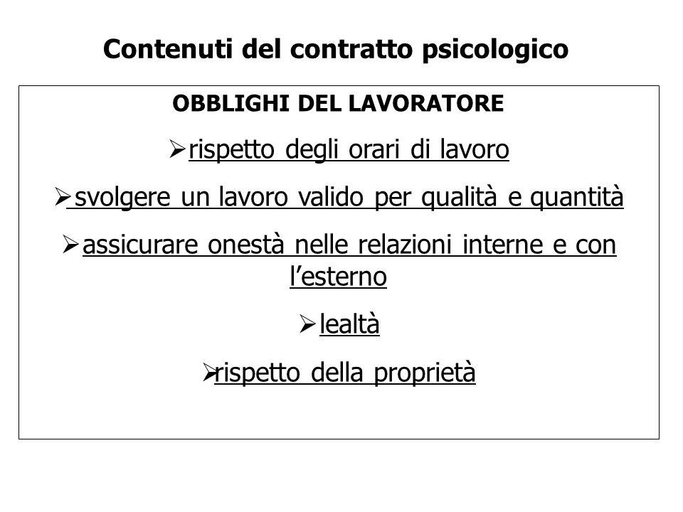 Contenuti del contratto psicologico OBBLIGHI DEL LAVORATORE