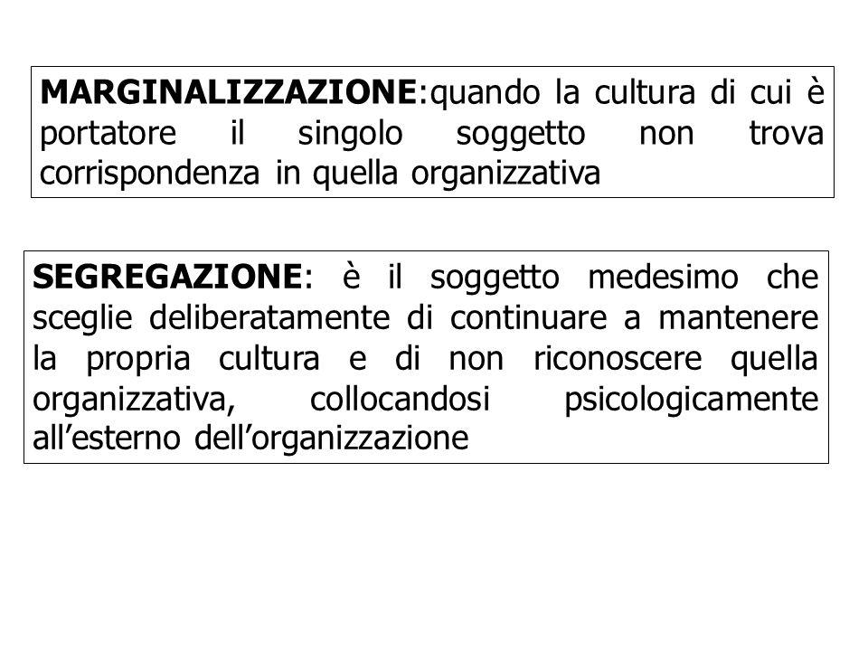 MARGINALIZZAZIONE:quando la cultura di cui è portatore il singolo soggetto non trova corrispondenza in quella organizzativa