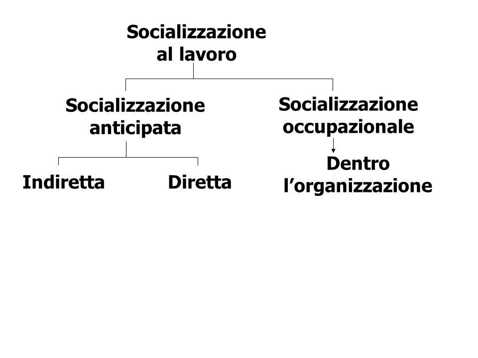 Socializzazione al lavoro