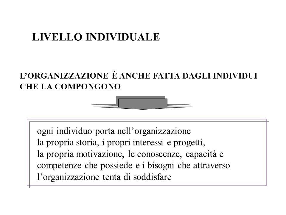 LIVELLO INDIVIDUALE ogni individuo porta nell'organizzazione