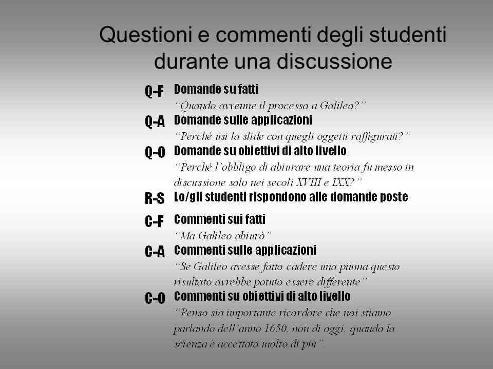 Questioni e commenti degli studenti durante una discussione