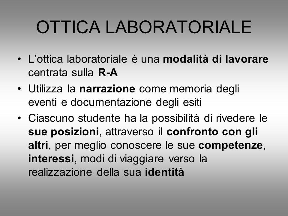 OTTICA LABORATORIALE L'ottica laboratoriale è una modalità di lavorare centrata sulla R-A.