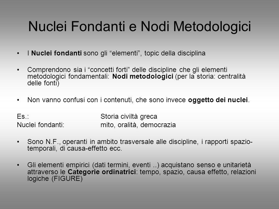 Nuclei Fondanti e Nodi Metodologici
