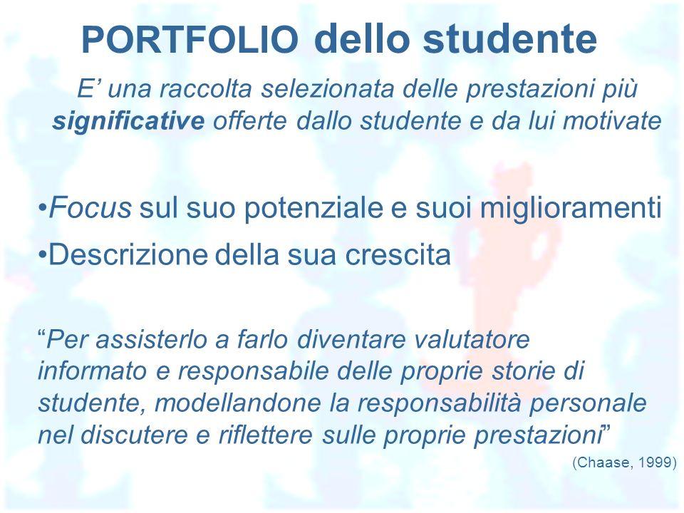 PORTFOLIO dello studente