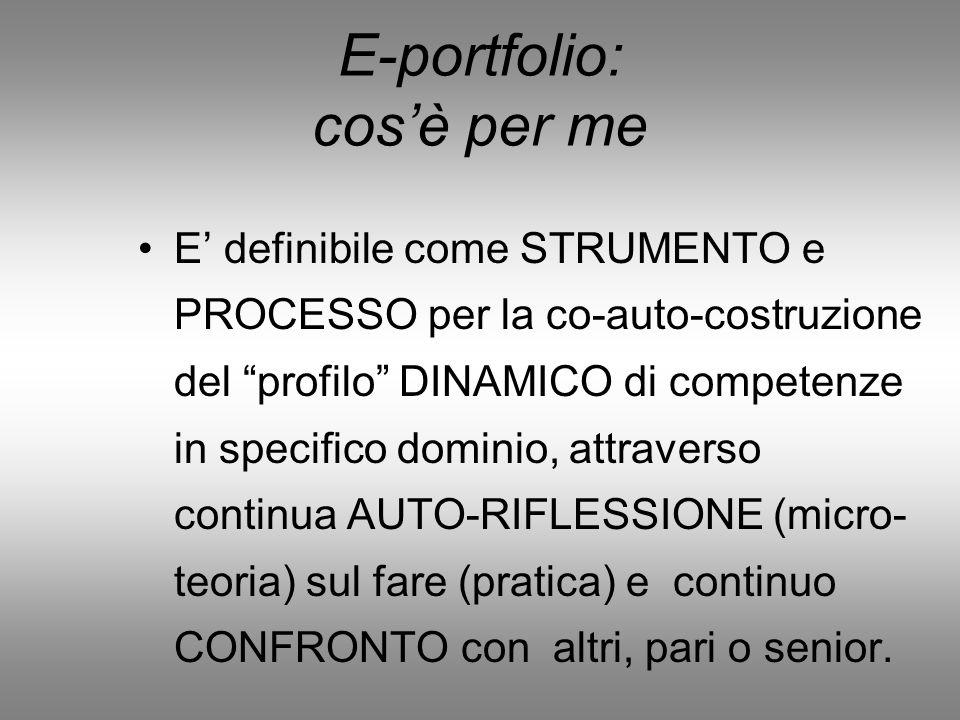 E-portfolio: cos'è per me