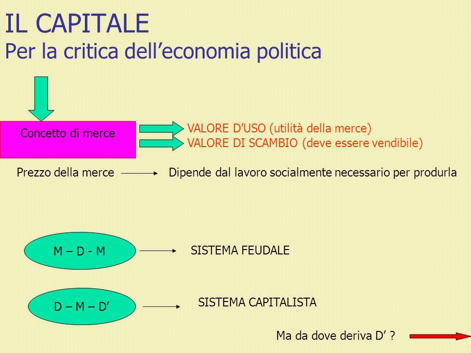 IL CAPITALE Per la critica dell'economia politica