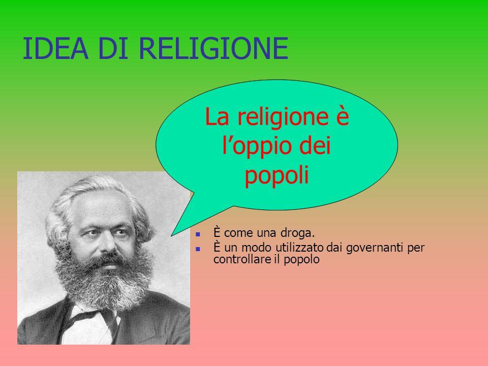 La religione è l'oppio dei popoli