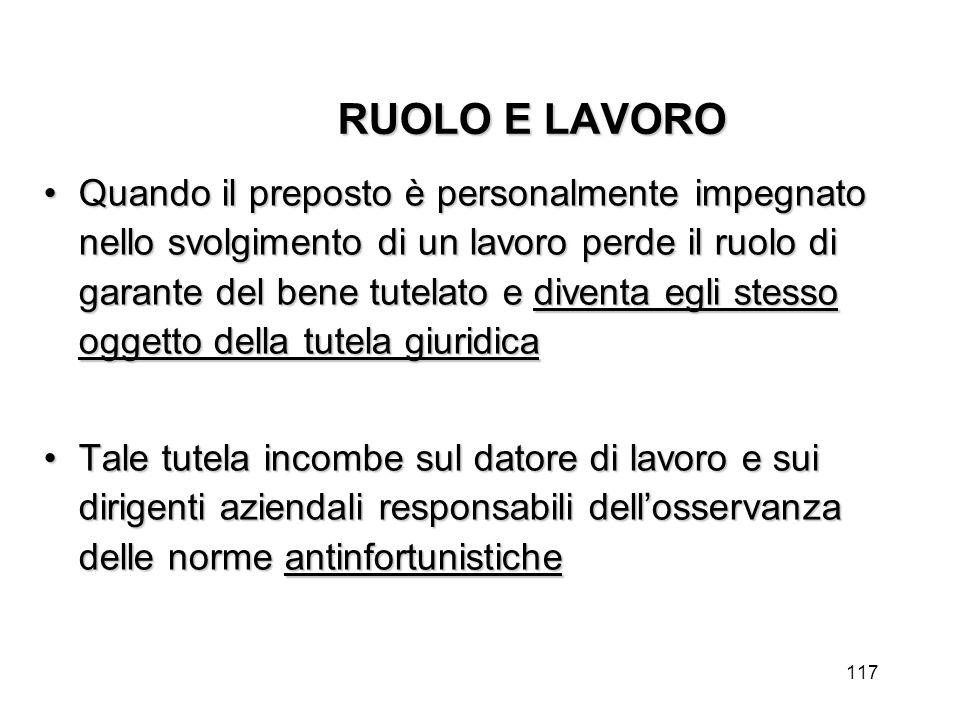 RUOLO E LAVORO