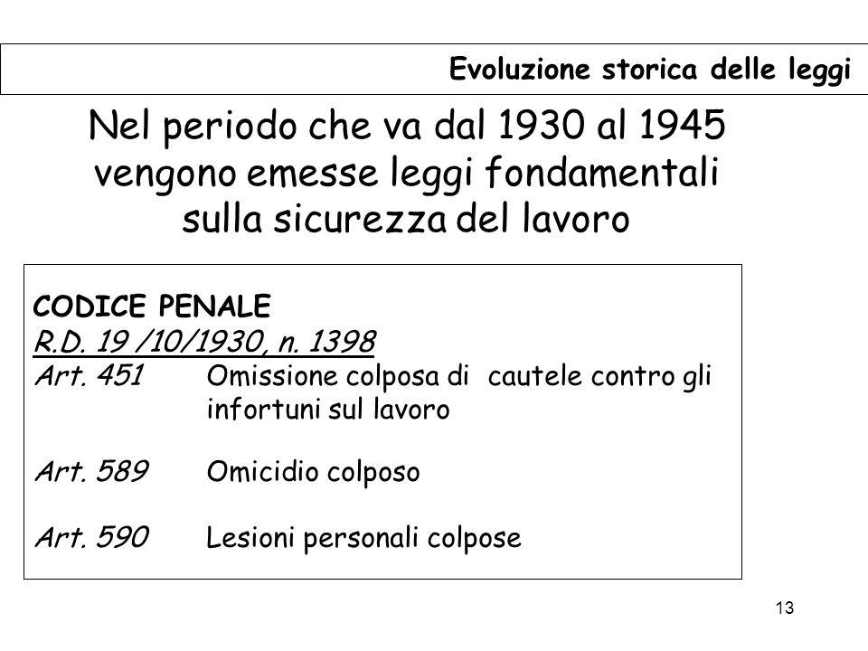 Nel periodo che va dal 1930 al 1945 vengono emesse leggi fondamentali