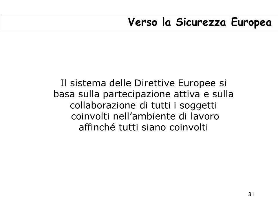 Verso la Sicurezza Europea