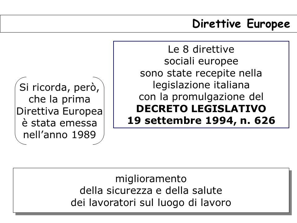 Direttive Europee Le 8 direttive sociali europee