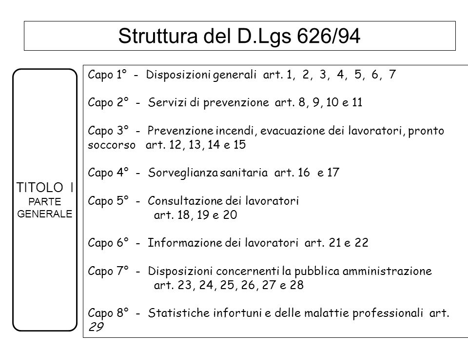 Struttura del D.Lgs 626/94 TITOLO I