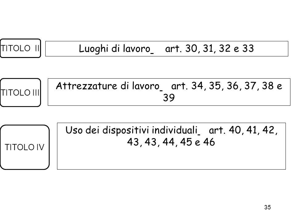 Attrezzature di lavoro art. 34, 35, 36, 37, 38 e 39