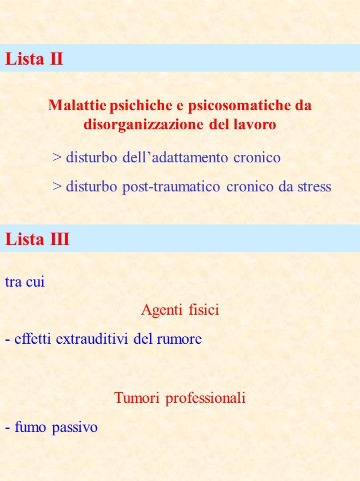 Malattie psichiche e psicosomatiche da disorganizzazione del lavoro