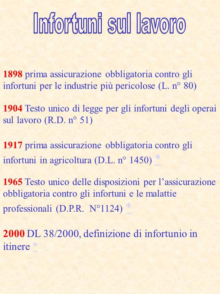 Infortuni sul lavoro 1898 prima assicurazione obbligatoria contro gli infortuni per le industrie più pericolose (L. n° 80)