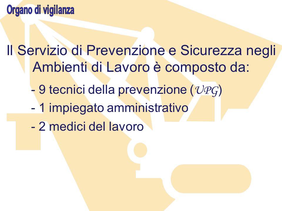 Organo di vigilanza Il Servizio di Prevenzione e Sicurezza negli Ambienti di Lavoro è composto da: - 9 tecnici della prevenzione (UPG)