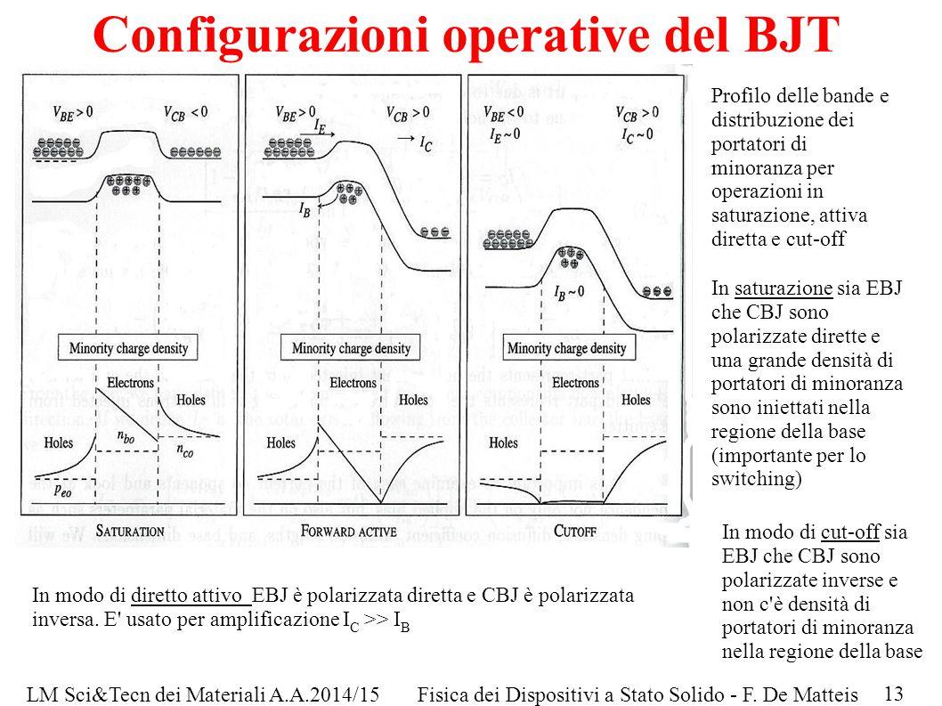 Transistor k2161 28 images fonctionnement diode 1n4148 for Transistor fonctionnement
