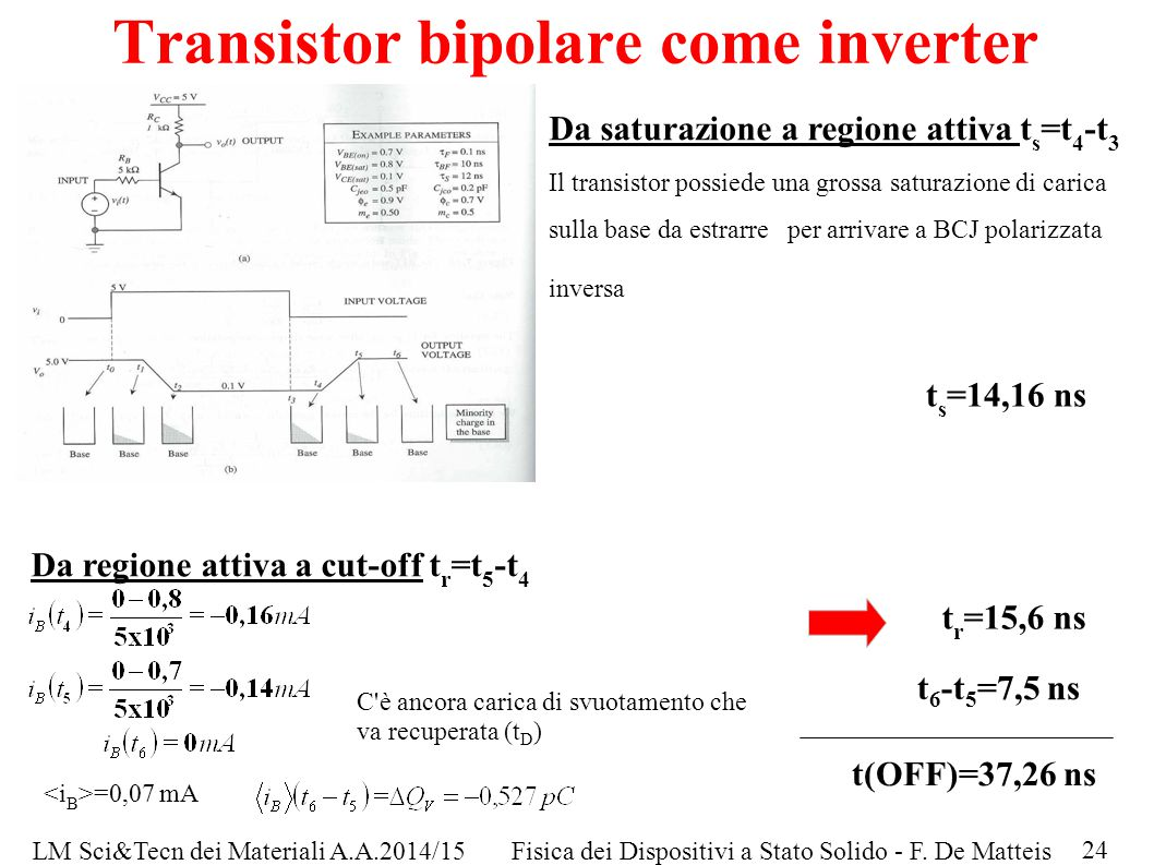 Transistor bipolare come inverter