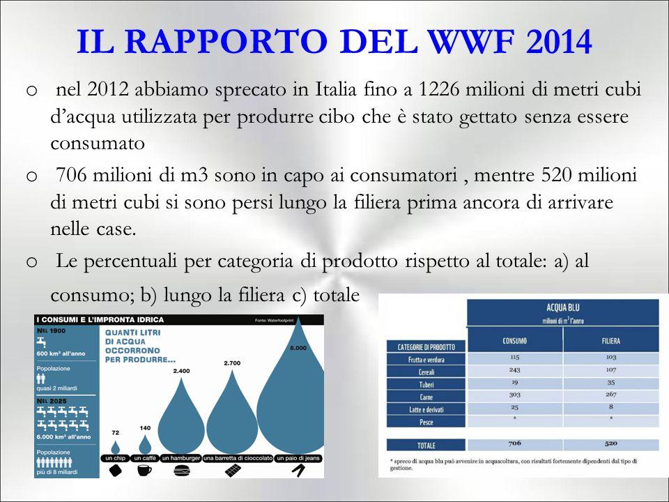 IL RAPPORTO DEL WWF 2014