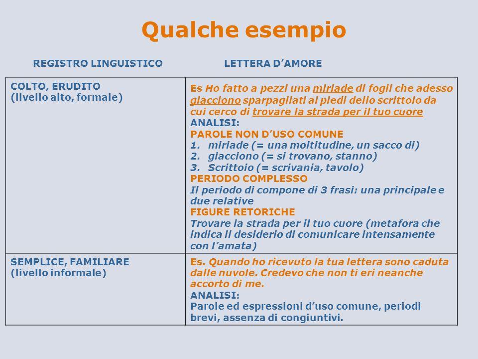 Qualche esempio REGISTRO LINGUISTICO LETTERA D'AMORE COLTO, ERUDITO