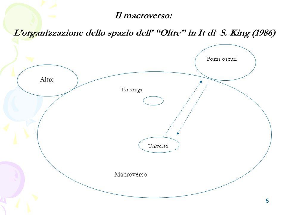 L'organizzazione dello spazio dell' Oltre in It di S. King (1986)