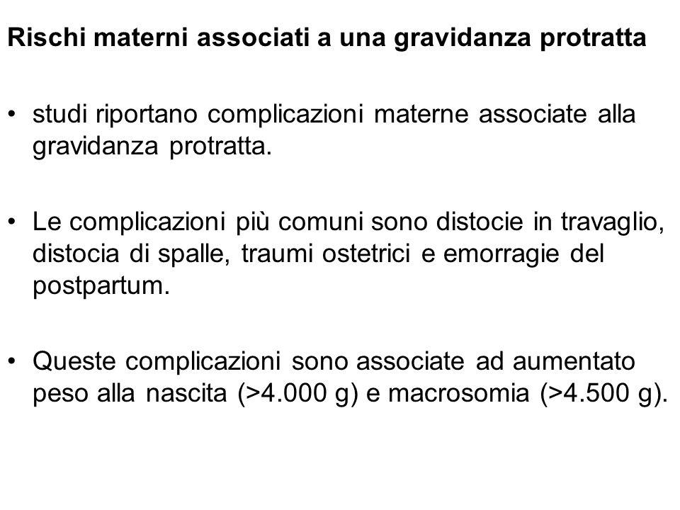 Rischi materni associati a una gravidanza protratta
