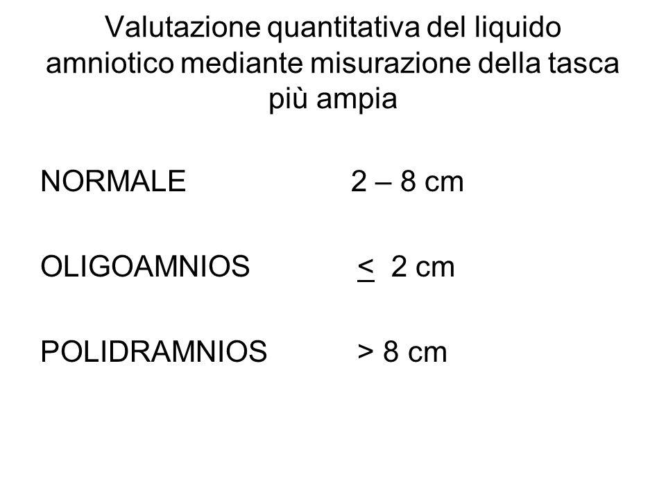 Valutazione quantitativa del liquido amniotico mediante misurazione della tasca più ampia