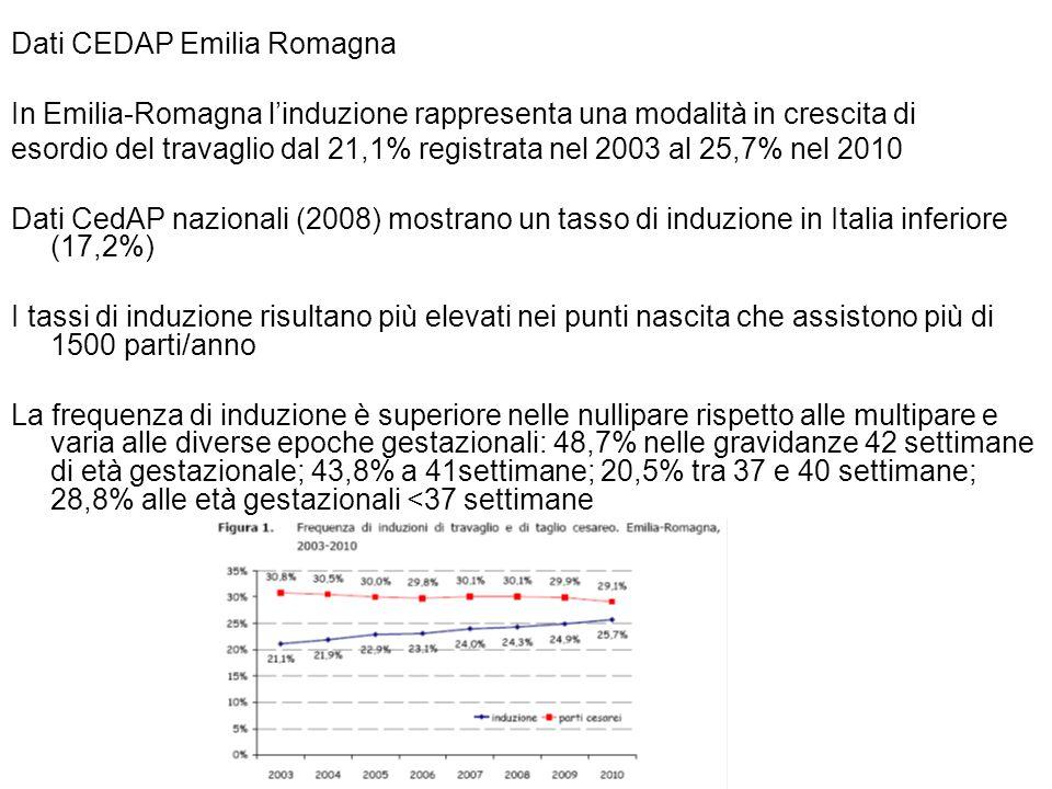 Dati CEDAP Emilia Romagna