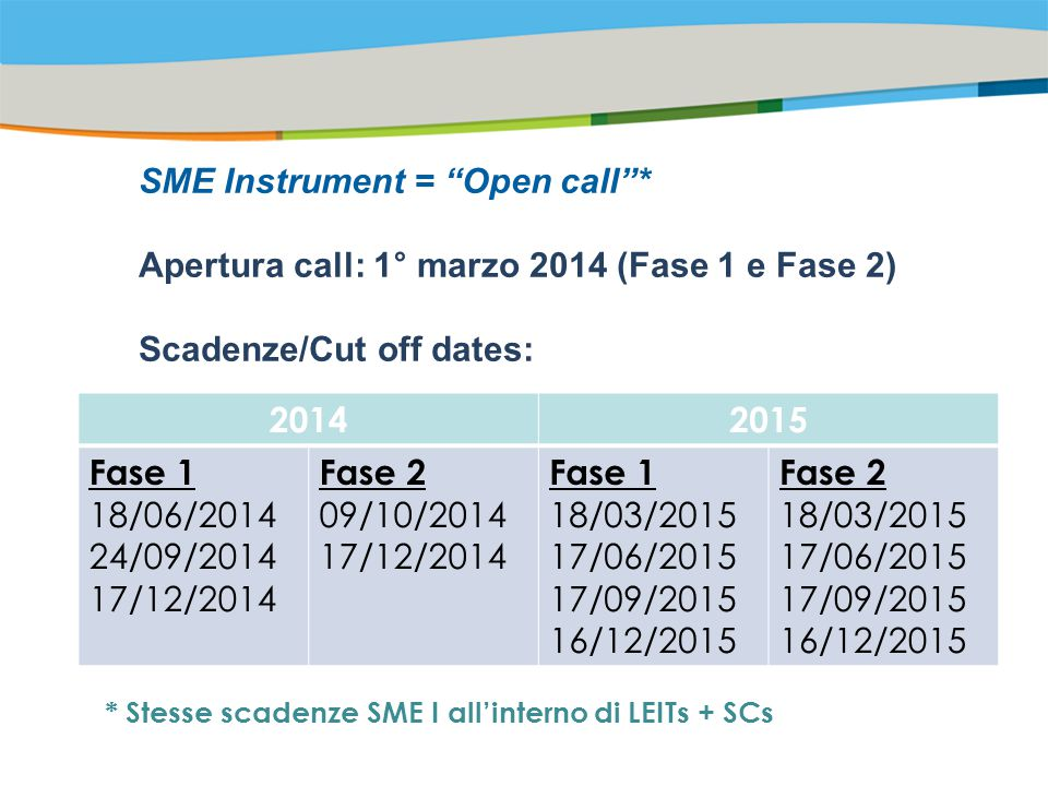 SME Instrument = Open call