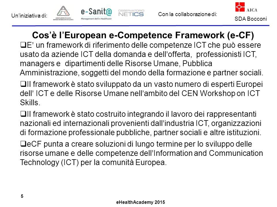 Cos'è l'European e-Competence Framework (e-CF)