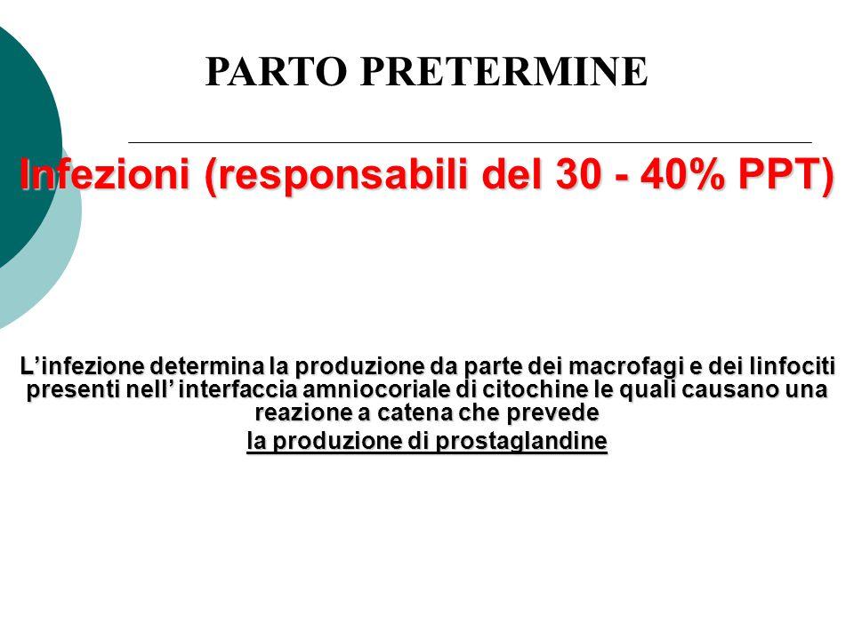 Infezioni (responsabili del 30 - 40% PPT)